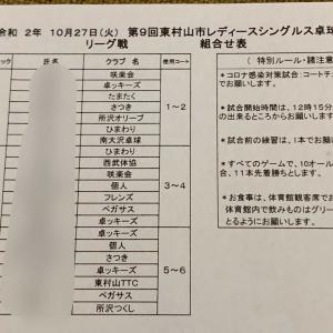 東村山レディースシングルス卓球リーグ戦に参加。Bリーグ。2勝4敗で7人中5位。フルセットやジュースで競り負けてしまった。