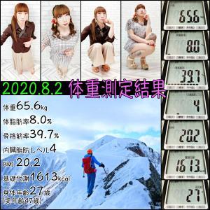 ☆2020.8.2の体重測定結果☆