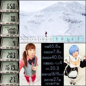 ☆2020.10.25の体重測定結果☆