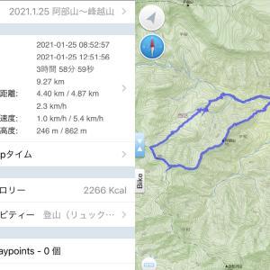 ☆2021.1.25 阿部山〜峰越山