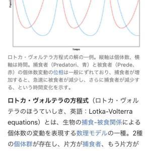 ロトカ・ヴォルテラの方程式を投資に展開できる!