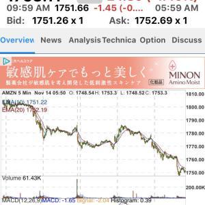 バフェットが買っている株に全力だが、全くダメ、、