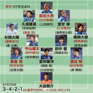 東京五輪の日本代表…「23歳以下」or「24歳以下」でスタメンはどう変わる?