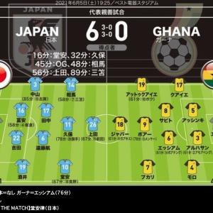 【U24韓国代表】 2-1 【U24ガーナ】 0-6 【U24日本代表】