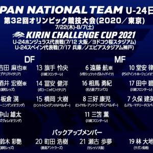 【東京五輪】今回落選したメンバーを見ると選出された18人は結構妥当な人選だよな?
