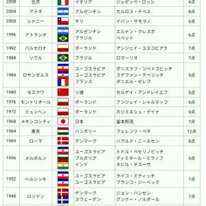 【日本代表】3試合連続ゴールの久保建英、得点王の可能性ある?w