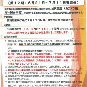 埼玉県感染防止対策協力金(第12期)について!