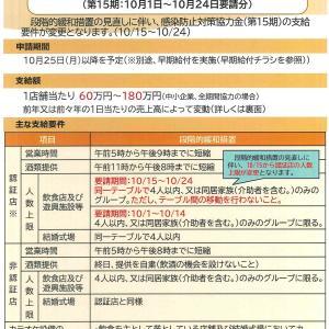 埼玉県感染防止対策協力金(第15期)要件の変更について