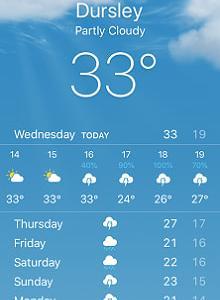 暑い・・・!