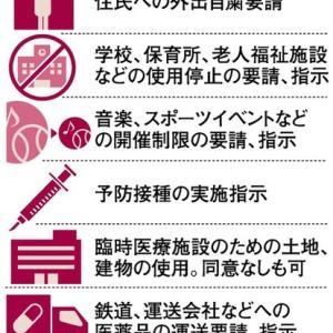 緊急事態宣言、7日発令 5月6日まで、7都府県対象