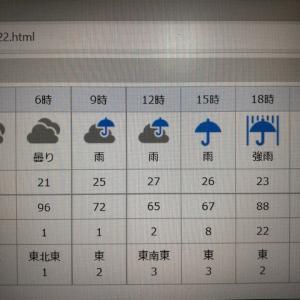 台風が近づきます