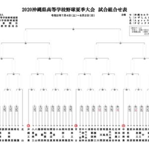2020高校野球沖縄大会への想い・・