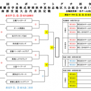 第9回スポーツトグチ☆杯真和志地区大会☆明日から開幕!