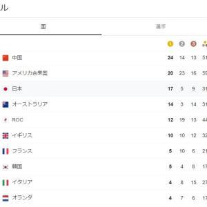 オリンピックが始まりました