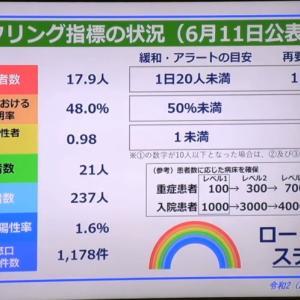 【東京都の新規感染者25名 アラート解除「ステップ3」移行大丈夫?withコロナの日常への安全策