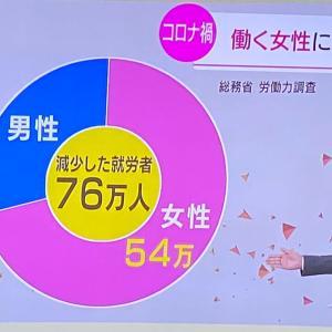 【コロナ禍の貧困問題に重層的なセイフティネットの整備を❗️】誰もが自分らしく生きられる東京の実現