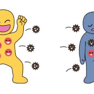 人の3つのバリアー(免疫)
