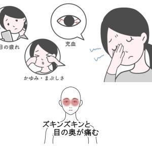 新型コロナウイルスより、頭痛・目の奥の痛み・首のハリが・・・