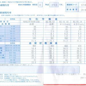 9月13日の献血結果が届きました