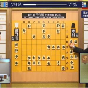 (速報)王位戦第二局。藤井聡太七段が、木村一基王位に大逆転勝ちで、連勝