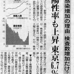 朝日新聞殿:   コロナ死者数を「隠ぺい」するのは、貴社が 隠ぺい体質だからでしょうか?