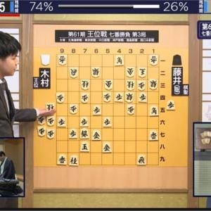 (速報)藤井棋聖が二冠目に王手。王位戦第三局に木村王位に勝利で三連勝