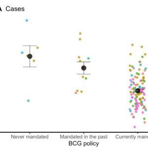 BCGで新型コロナの拡散率が低下する? 130ヵ国以上の比較の研究が8/5に発表される