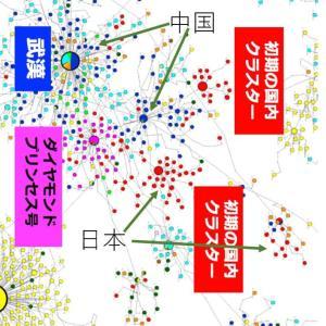 3月以前に日本で騒いだコロナウィルスは、中国から来たか?変異株の3月の経時変化で考えてみる