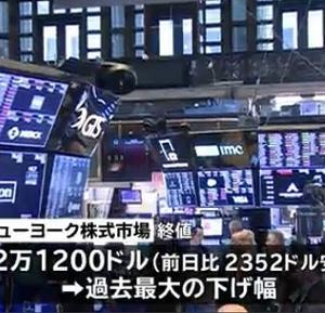 20年3月13日(金)ビットコイン(BTC)価格 約47%の大暴落!