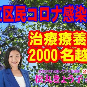2021年8月6日 松丸きょう子さんの足立区コロナ感染情報【4K】足立区民コロナ治療療養中感染者