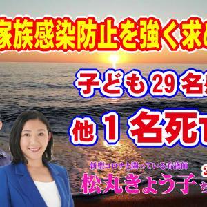 足立区松丸きょう子さんの2021年8月11日 足立区コロナ感染情報 足立区176名【4K】