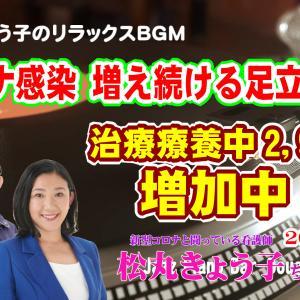 【リラックスBGM】足立区松丸きょう子さんの 2021年8月13日 足立区コロナ感染情報&松丸き