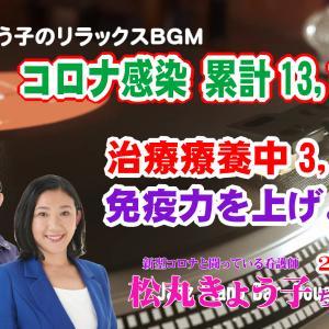 足立区松丸きょう子さんの2021年8月16日  足立区コロナ感染情報 【4K】