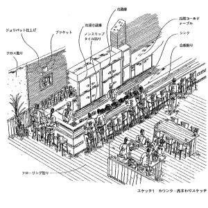 厨房設計/繁盛店づくりの新しい厨房計画を理解する/大皿料理居酒屋-3