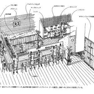 厨房設計/繁盛店づくりの新しい厨房計画を理解する/串焼き居酒屋-3