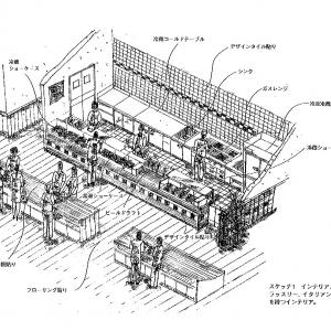 厨房設計/繁盛店づくりの新しい厨房計画を理解する/立ち飲み洋風居酒屋-2