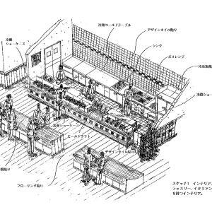 厨房設計/繁盛店づくりの新しい厨房計画を理解する/立ち飲み洋風居酒屋-3