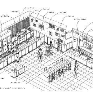 厨房設計/繁盛店づくりの新しい厨房計画を理解する/ビアレストラン-2