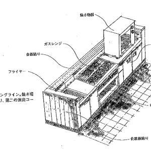 厨房設計/繁盛店づくりの新しい厨房計画を理解する/地鶏居酒屋-3