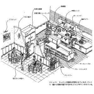 厨房設計/繁盛店づくりの新しい厨房計画を理解する/大衆中華料理店-1