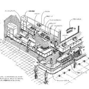厨房設計/繁盛店づくりの新しい厨房計画を理解する/イタリアンデリ&レストラン-1