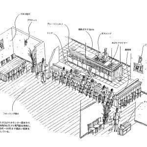 厨房設計/繁盛店づくりの新しい厨房計画を理解する/天ぷら専門店-2
