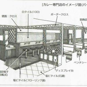 厨房設計/繁盛店づくりの新しい厨房計画を理解する/カレー専門店の店舗設計ポイント-2