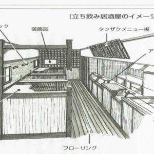 厨房設計/繁盛店づくりの新しい厨房計画を理解する/立ち飲み居酒屋の設計ポイント-2