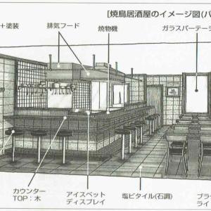 厨房設計/繁盛店づくりの新しい厨房計画を理解する/焼鳥居酒屋の設計ポイント-2