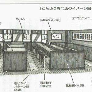 厨房設計/繁盛店づくりの新しい厨房計画を理解する/どんぶり専門店設計ポイント-2