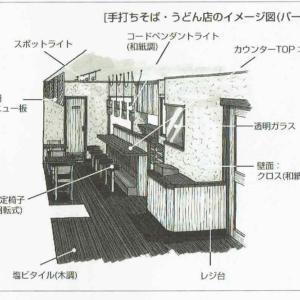 厨房設計/繁盛店づくりの新しい厨房計画を理解する/手打ちうどん店の設計ポイント-1