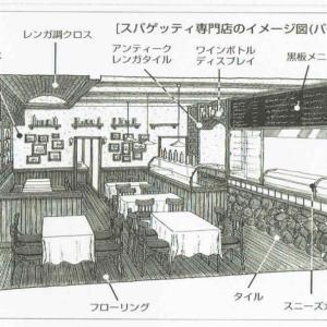 厨房設計/繁盛店づくりの新しい厨房計画を理解する/スパゲティ専門店設計ポイント-1