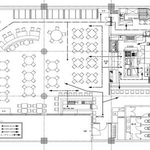 厨房設計/繁盛店づくりの新しい厨房計画を理解する/業種・業態設定は企画作りの基本である-2
