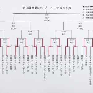 富岡カップ一回戦結果